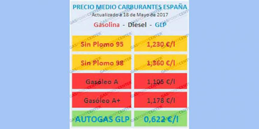 Autogas GLP, alternativa en movilidad